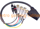 BNC RGB to female SCART review
